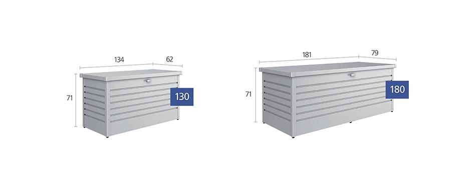 biohort freizeitbox interesting biohort freizeitbox biohort with biohort freizeitbox der. Black Bedroom Furniture Sets. Home Design Ideas