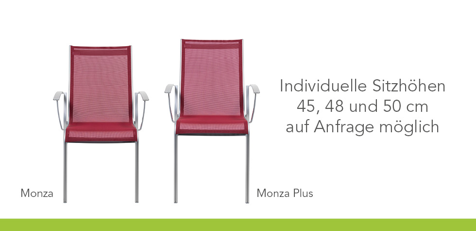 Darstellung unterschiedliche Sitzhöhen der Serie Monza